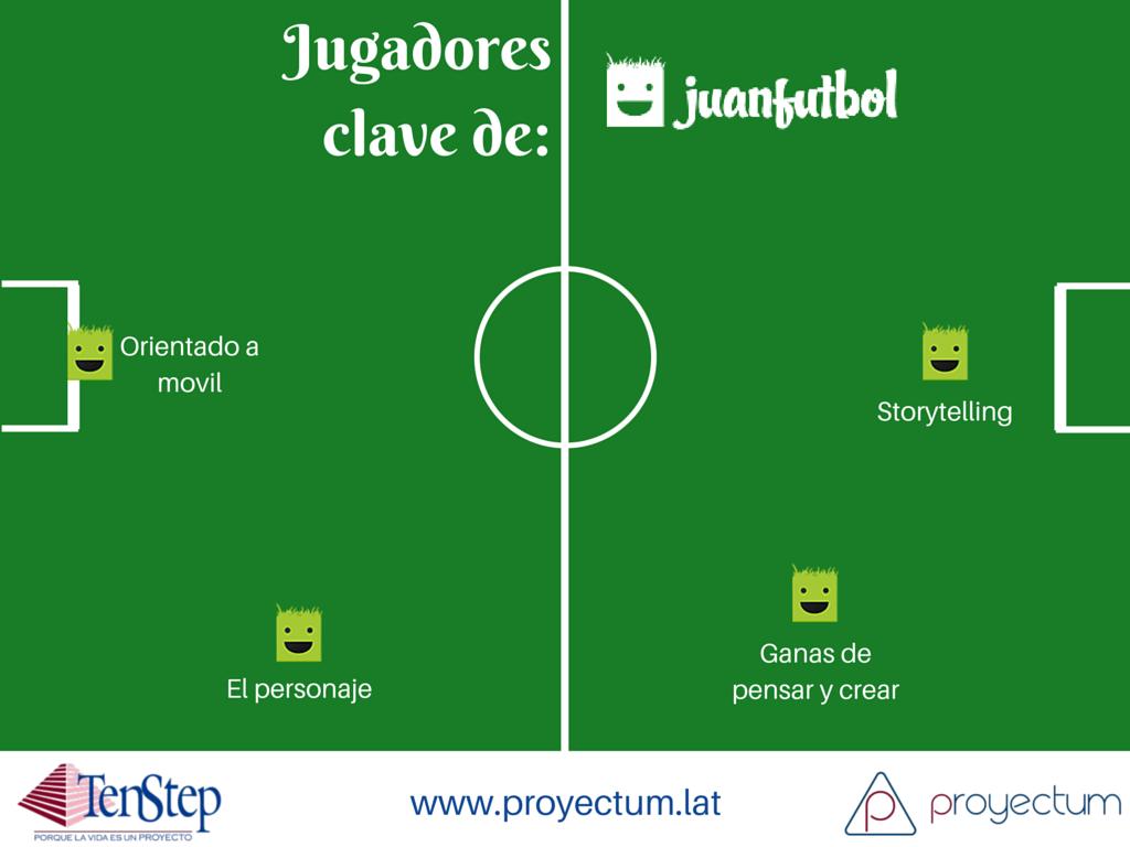Juanfutbol puntos clave